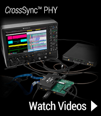 crossyncphy videos