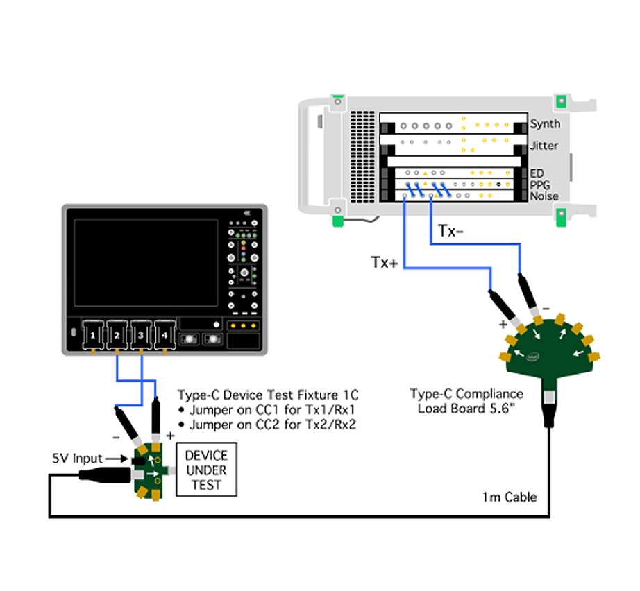 USB-PD Test Solutions